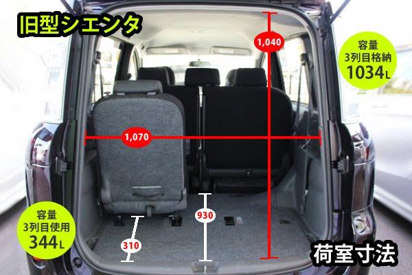 旧型シエンタの荷室寸法(3列目使用時:容量344L、3列目格納時:容量1034L)